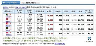 20091031_くりっく365_ZARJPY気配.jpg