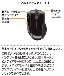 20100216_M6102Bメーカページでの説明.jpg