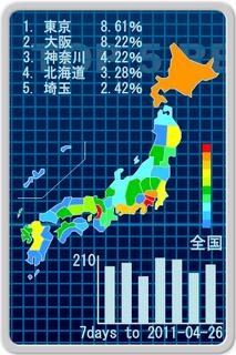 2011-04-27_ジオターゲティング全国制覇.png