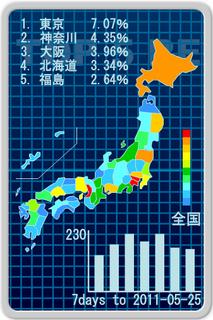2011-05-26_ジオターゲティング再制覇.png