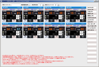 2011-06-14_SBI_Oh_FX_ディーリングボード_IE6.png