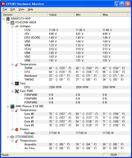 2011-11-29_PhtnomII980BE_WXP_4000MHz_HWMONITOR.PNG