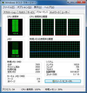 2011-12-19_PhenomII-X4-965BE_TaskManager_00_3600MHz.png