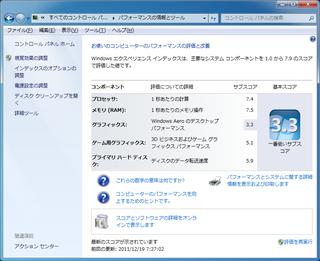 2011-12-19_PhenomII-X4-965BE_WEIndex_00_default.png