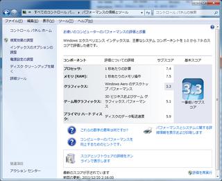 2011-12-20_PhenomII-X4-965BE_WEIndex_02_3800MHz.png