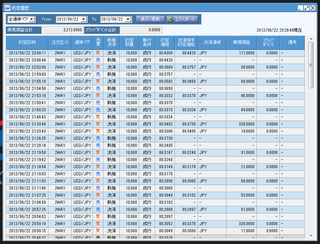 2012-06-23_SBI-FXTRADE_04.png