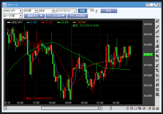 2012-06-23_SBI-FXTRADE_08.png