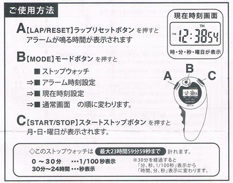 2014-08-24_Stopwatch_Grip_manual_01.jpg
